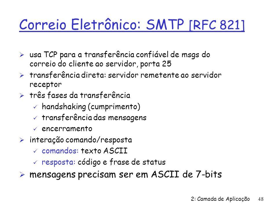 Correio Eletrônico: SMTP [RFC 821]